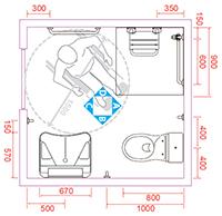 Notizie utili e curiosita dal bagno cucina e dintorni - Misure bagno minimo ...